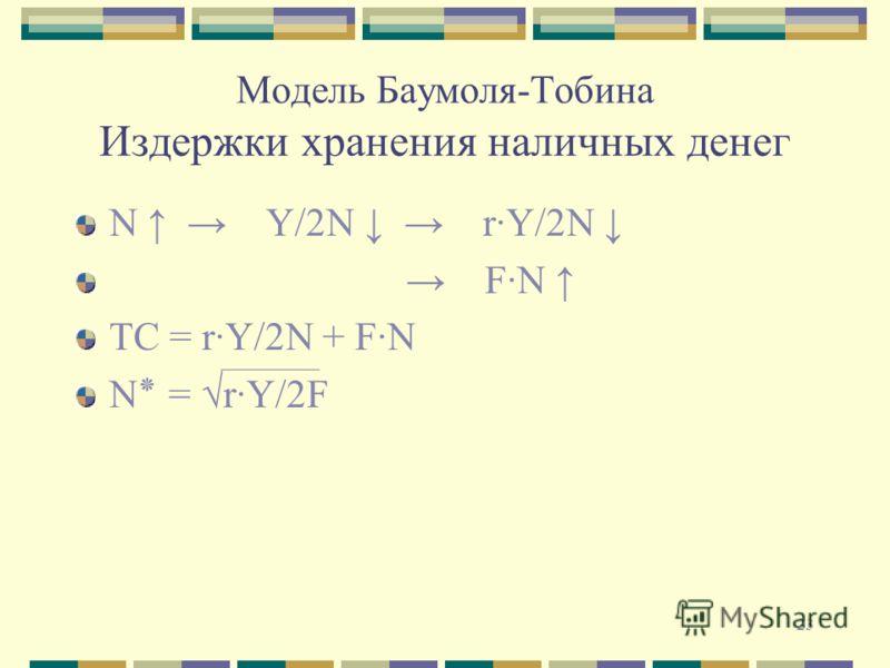 23 Модель Баумоля-Тобина Издержки хранения наличных денег N Y/2N rY/2N FN TC = rY/2N + FN N٭ = rY/2F