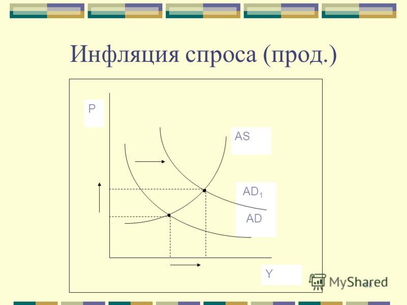 68 Инфляция спроса (прод.) АD 1 АD Р Y АSАS