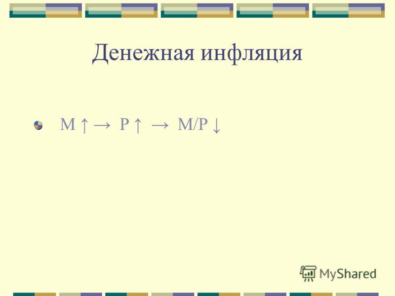 71 Денежная инфляция M Р М/P