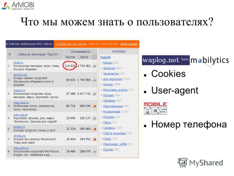 Что мы можем знать о пользователях? Cookies User-agent Номер телефона