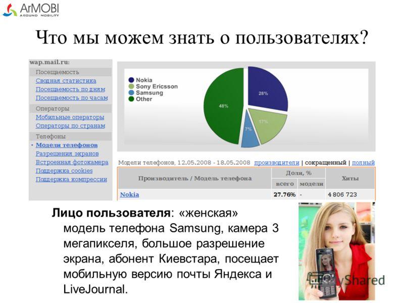 Что мы можем знать о пользователях? Лицо пользователя: «женская» модель телефона Samsung, камера 3 мегапикселя, большое разрешение экрана, абонент Киевстара, посещает мобильную версию почты Яндекса и LiveJournal.