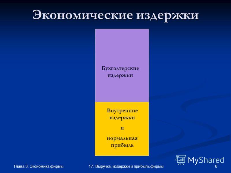 Глава 3. Экономика фирмы 617. Выручка, издержки и прибыль фирмы Экономические издержки Бухгалтерские издержки Внутренние издержки и нормальная прибыль
