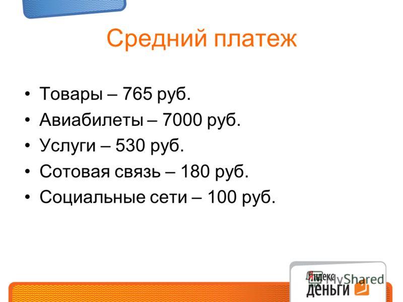 Средний платеж Товары – 765 руб. Авиабилеты – 7000 руб. Услуги – 530 руб. Сотовая связь – 180 руб. Социальные сети – 100 руб.