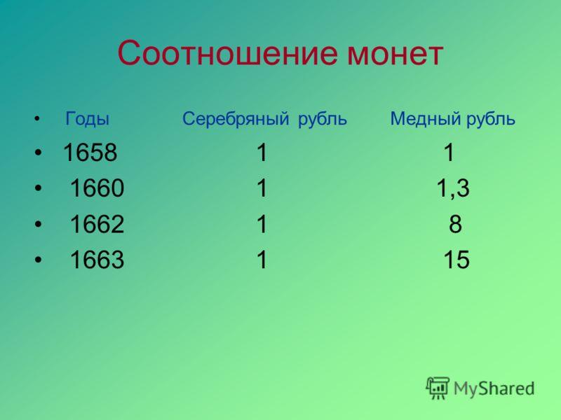 Соотношение монет Годы Серебряный рубль Медный рубль 1658 1 1 1660 1 1,3 1662 1 8 1663 1 15