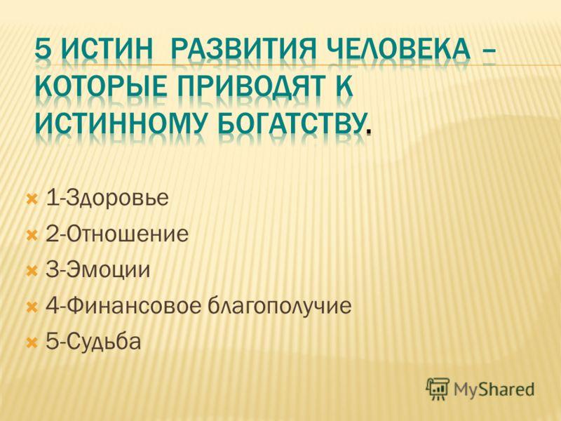 1-Здоровье 2-Отношение 3-Эмоции 4-Финансовое благополучие 5-Судьба
