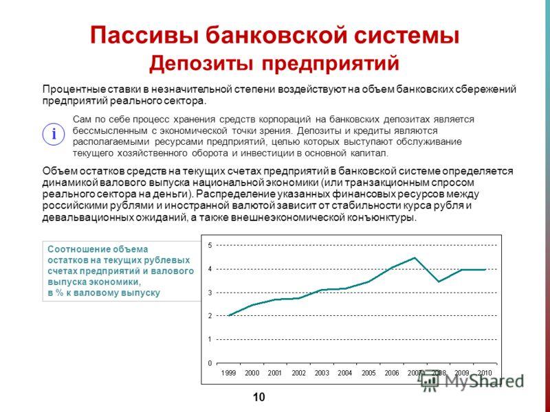 Объем остатков средств на текущих счетах предприятий в банковской системе определяется динамикой валового выпуска национальной экономики (или транзакционным спросом реального сектора на деньги). Распределение указанных финансовых ресурсов между росси