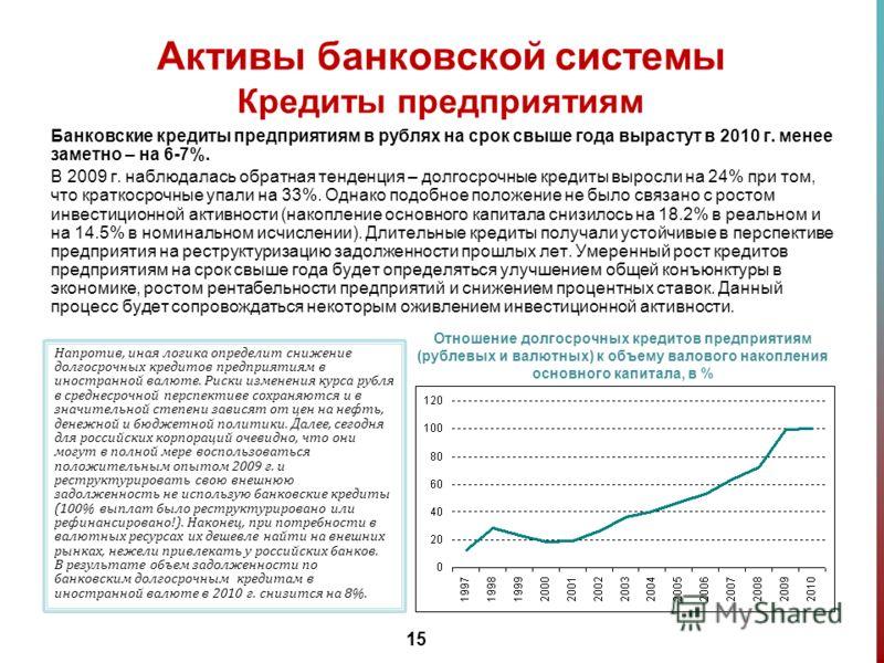 Банковские кредиты предприятиям в рублях на срок свыше года вырастут в 2010 г. менее заметно – на 6-7%. В 2009 г. наблюдалась обратная тенденция – долгосрочные кредиты выросли на 24% при том, что краткосрочные упали на 33%. Однако подобное положение