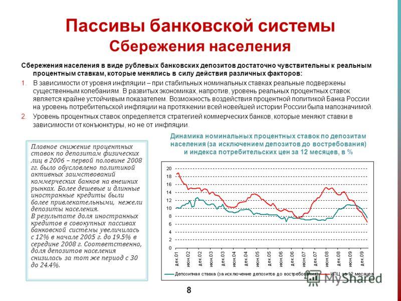 Сбережения населения в виде рублевых банковских депозитов достаточно чувствительны к реальным процентным ставкам, которые менялись в силу действия различных факторов: 1.В зависимости от уровня инфляции – при стабильных номинальных ставках реальные по