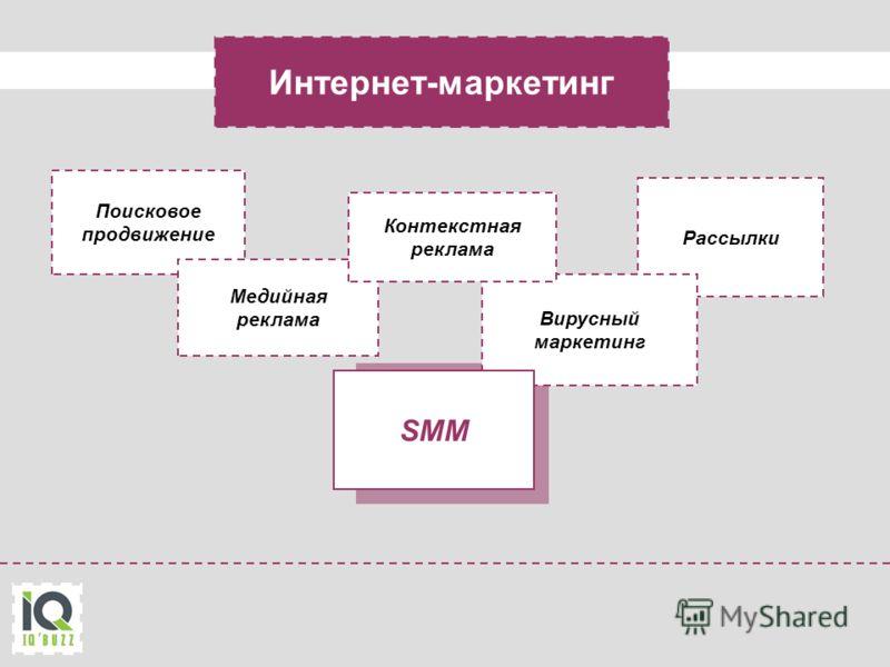 Рассылки Интернет-маркетинг Поисковое продвижение Медийная реклама Вирусный маркетинг SMM Контекстная реклама