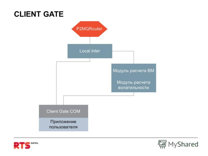 CLIENT GATE