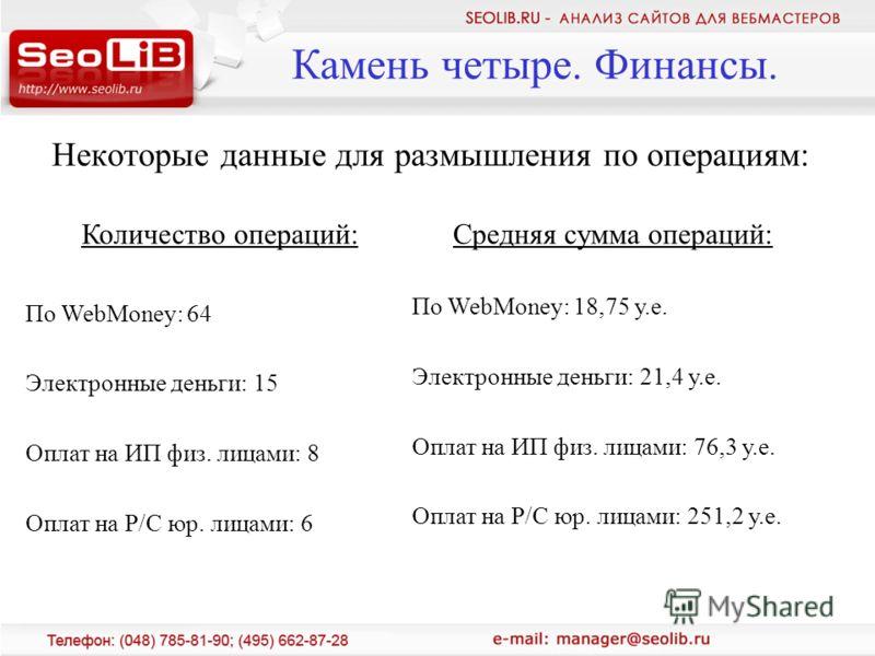 Некоторые данные для размышления по операциям: Камень четыре. Финансы. Количество операций: По WebMoney: 64 Электронные деньги: 15 Оплат на ИП физ. лицами: 8 Оплат на Р/С юр. лицами: 6 Средняя сумма операций: По WebMoney: 18,75 у.е. Электронные деньг