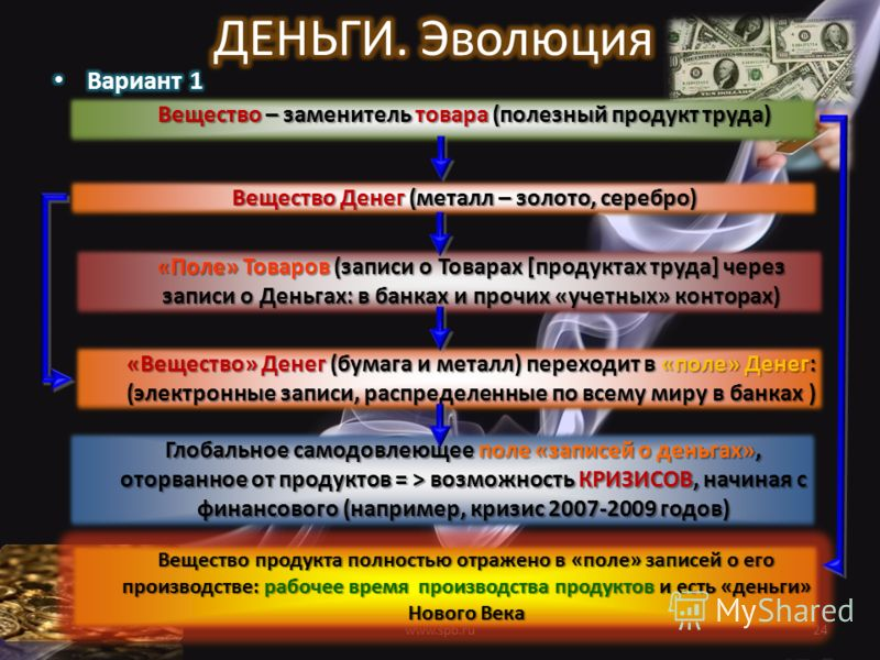 24www.spb.ru Вещество продукта полностью отражено в «поле» записей о его производстве: рабочее время производства продуктов и есть «деньги» Нового Века «Вещество» Денег (бумага и металл) переходит в «поле» Денег: (электронные записи, распределенные п