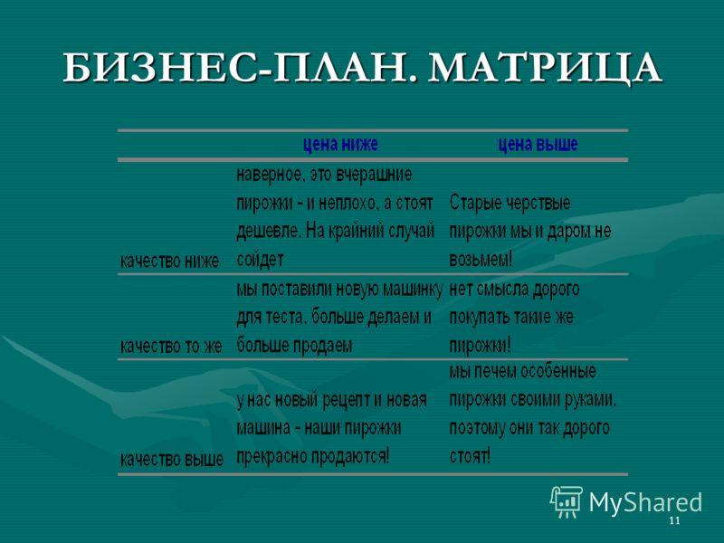 11 БИЗНЕС-ПЛАН. МАТРИЦА