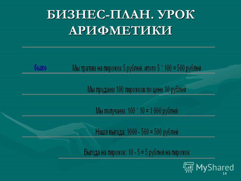14 БИЗНЕС-ПЛАН. УРОК АРИФМЕТИКИ