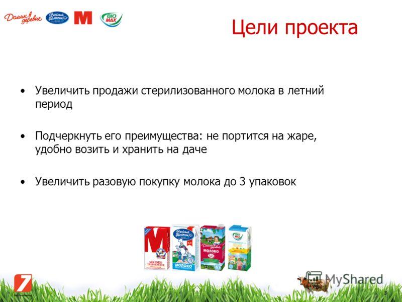 3 Увеличить продажи стерилизованного молока в летний период Подчеркнуть его преимущества: не портится на жаре, удобно возить и хранить на даче Увеличить разовую покупку молока до 3 упаковок Цели проекта