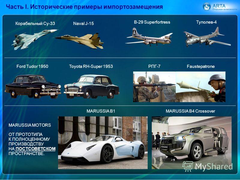 B-29 Superfortress Туполев-4 РПГ-7Faustepatrone Корабельный Су-33Naval J-15 Ford Tudor 1950Toyota RH-Super 1953 MARUSSIA B1MARUSSIA B4 Crossover Часть I. Исторические примеры импортозамещения MARUSSIA MOTORS ОТ ПРОТОТИПА К ПОЛНОЦЕННОМУ ПРОИЗВОДСТВУ Н