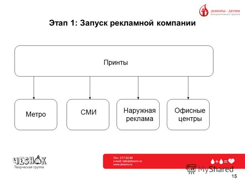 Творческая группа 15 Этап 1: Запуск рекламной компании Принты Метро Офисные центры СМИ Наружная реклама