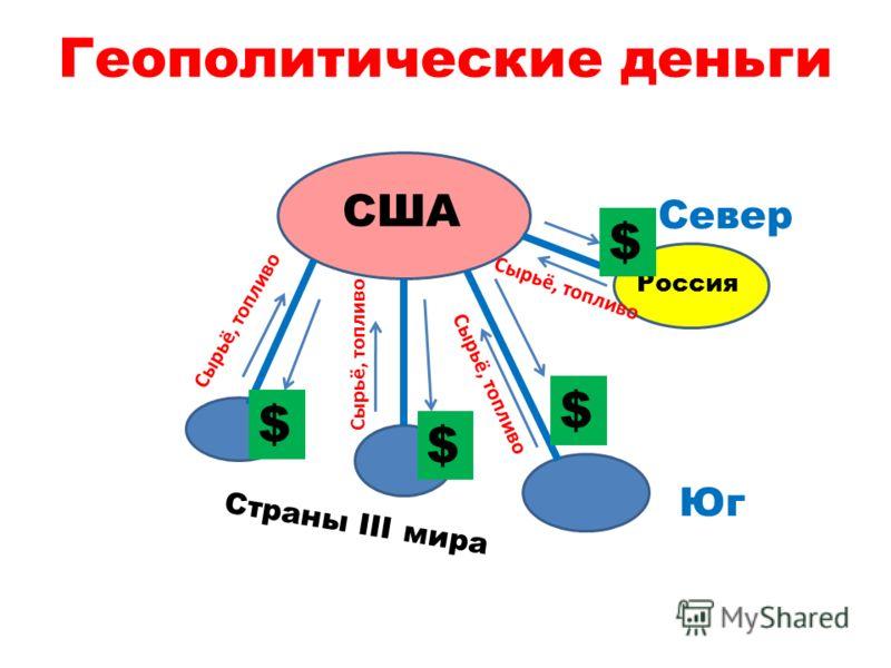 Геополитические деньги США Север Юг Россия Страны III мира Сырьё, топливо $ $ $ $