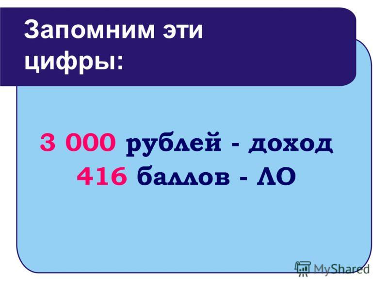 3 000 рублей - доход 416 баллов - ЛО Запомним эти цифры: