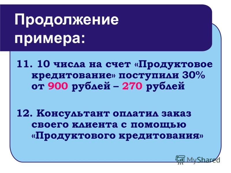 11. 10 числа на счет «Продуктовое кредитование» поступили 30% от 900 рублей – 270 рублей 12. Консультант оплатил заказ своего клиента с помощью «Продуктового кредитования» Продолжение примера: