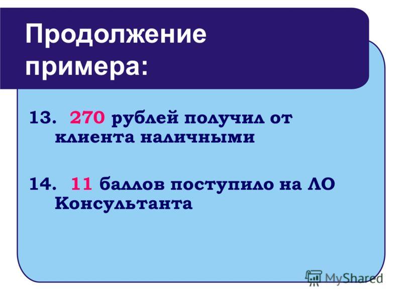 13. 270 рублей получил от клиента наличными 14. 11 баллов поступило на ЛО Консультанта Продолжение примера: