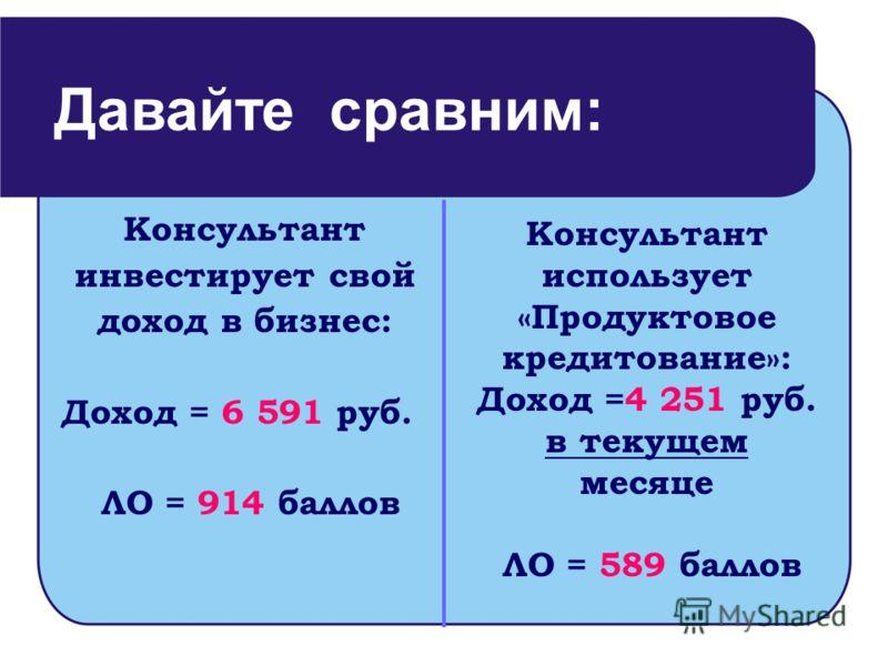Консультант инвестирует свой доход в бизнес: Доход = 6 591 руб. ЛО = 914 баллов Давайте сравним: Консультант использует «Продуктовое кредитование»: Доход =4 251 руб. в текущем месяце ЛО = 589 баллов