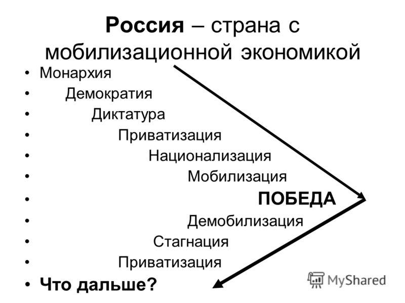 Россия – страна с мобилизационной экономикой Монархия Демократия Диктатура Приватизация Национализация Мобилизация ПОБЕДА Демобилизация Стагнация Приватизация Что дальше?