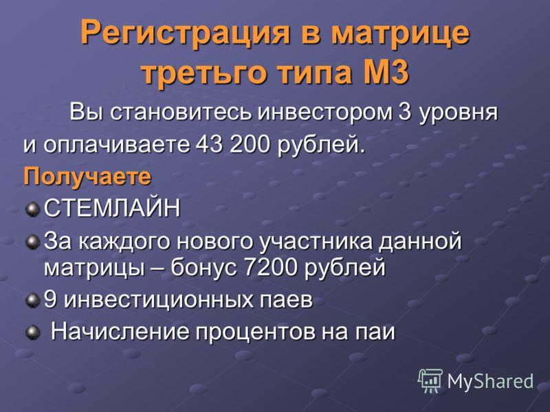 Регистрация в матрице третьго типа М3 Вы становитесь инвестором 3 уровня и оплачиваете 43 200 рублей. ПолучаетеСТЕМЛАЙН За каждого нового участника данной матрицы – бонус 7200 рублей 9 инвестиционных паев Начисление процентов на паи Начисление процен