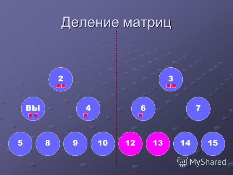 Деление матриц 2 ВЫ4 58910 3 67 12131415
