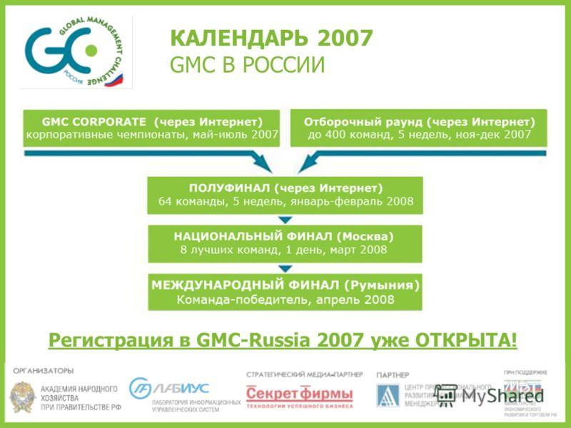 КАЛЕНДАРЬ 2007 GMC В РОССИИ Регистрация в GMC-Russia 2007 уже ОТКРЫТА!