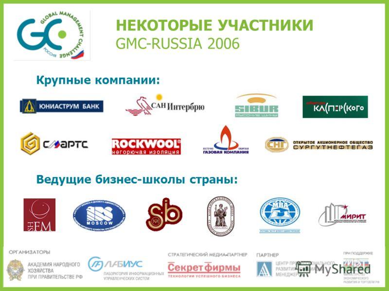 НЕКОТОРЫЕ УЧАСТНИКИ GMC-RUSSIA 2006 Крупные компании: Ведущие бизнес-школы страны: