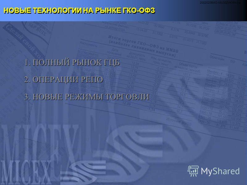 20020206MO-MIJ002VK1fm-r-c НОВЫЕ ТЕХНОЛОГИИ на рынке ГКО-ОФЗ на ММВБ Э.В.Астанин ММВБ 21 июля 2003 г.