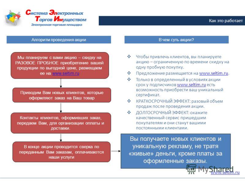 Как это работает www.seltim.ru Мы планируем с вами акцию – скидку на РАЗОВОЕ ПРОБНОЕ приобретение вашей продукции по выгодной цене, размещаем ее на www.seltim.ruwww.seltim.ru Приводим Вам новых клиентов, которые оформляют заказ на Ваш товар Контакты