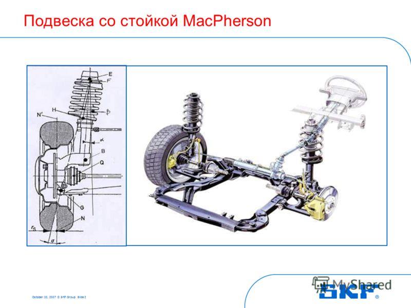 October 30, 2007 © SKF Group Slide 1 VKD/A/C/P: комплекты элементов подвески