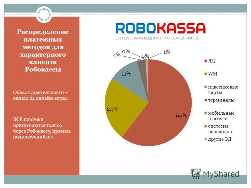 Распределение платежных методов для характерного клиента Робокассы Область деятельности – оплата за онлайн-игры. ВСЕ платежи принимаются только через Робокассу, прямых подключений нет.
