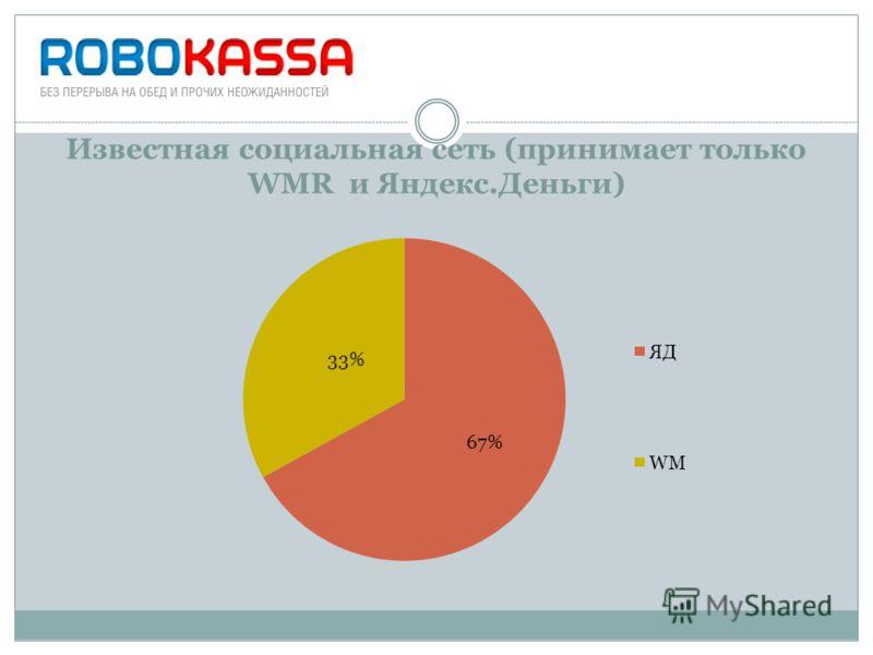 Известная социальная сеть (принимает только WMR и Яндекс.Деньги)
