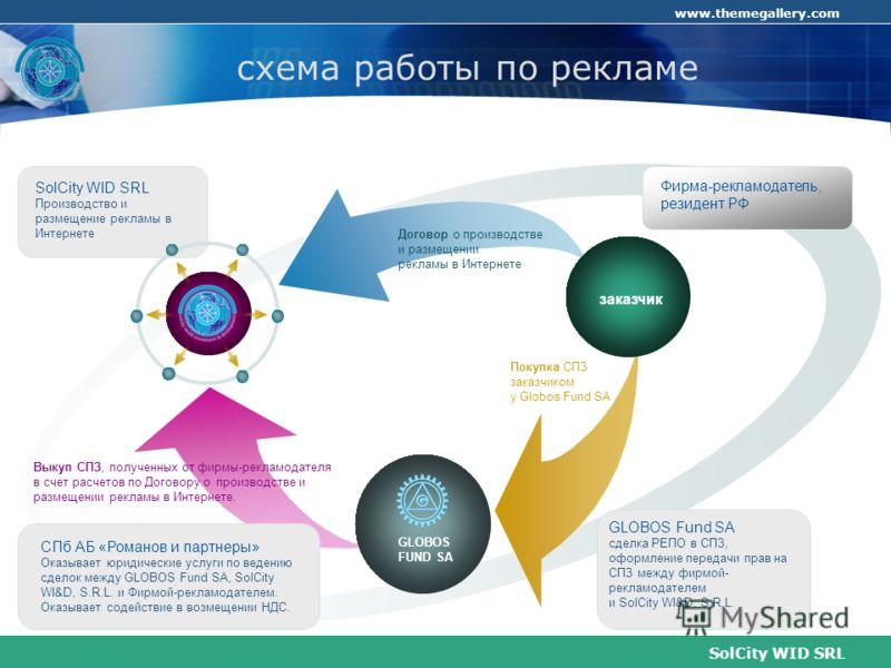 резидент РФ схема работы