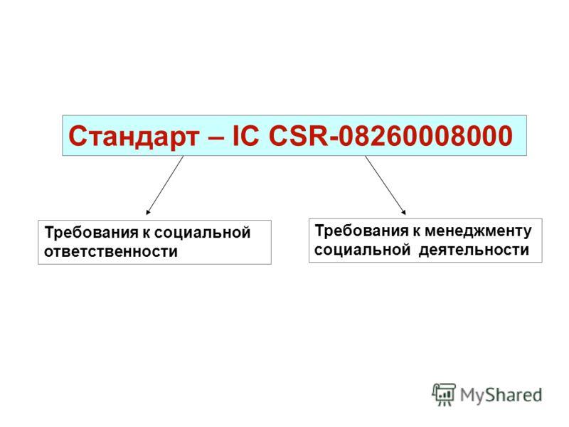 Требования к социальной ответственности Требования к менеджменту социальной деятельности Стандарт – IC CSR-08260008000