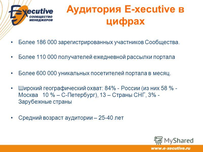 Аудитория E-xecutive в цифрах Более 186 000 зарегистрированных участников Сообщества. Более 110 000 получателей ежедневной рассылки портала Более 600 000 уникальных посетителей портала в месяц. Широкий географический охват: 84% - России (из них 58 %