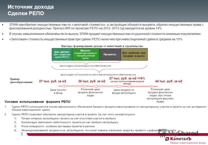 5 Источник дохода Сделки РЕПО ЗПИФ приобретает имущественные паи по «залоговой стоимости», а застройщик обязуется выкупить обратно имущественные права с фиксированной доходностью. Прогноз IRR по проектам РЕПО на 2012 -2013 год находится на уровне 14%