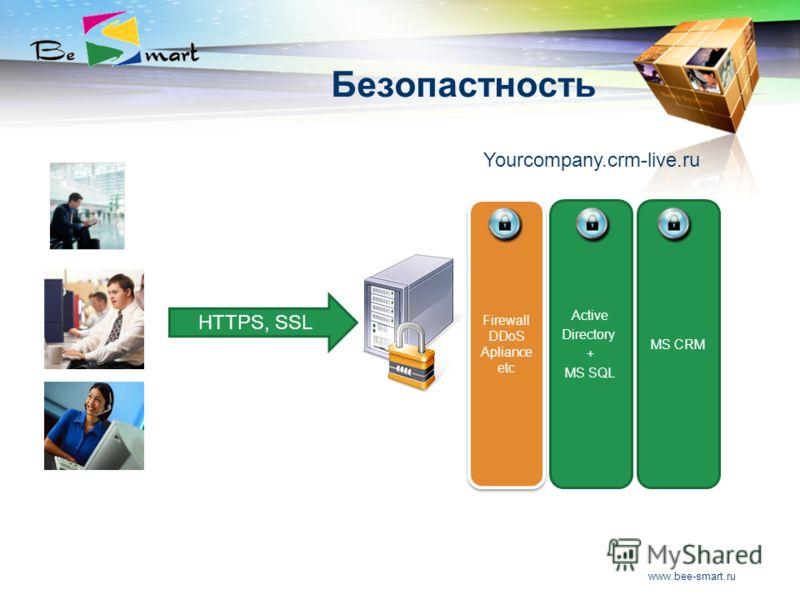 www.bee-smart.ru Безопастность HTTPS, SSL Yourсompany.crm-live.ru Firewall DDoS Apliance etc Firewall DDoS Apliance etc Active Directory + MS SQL MS CRM