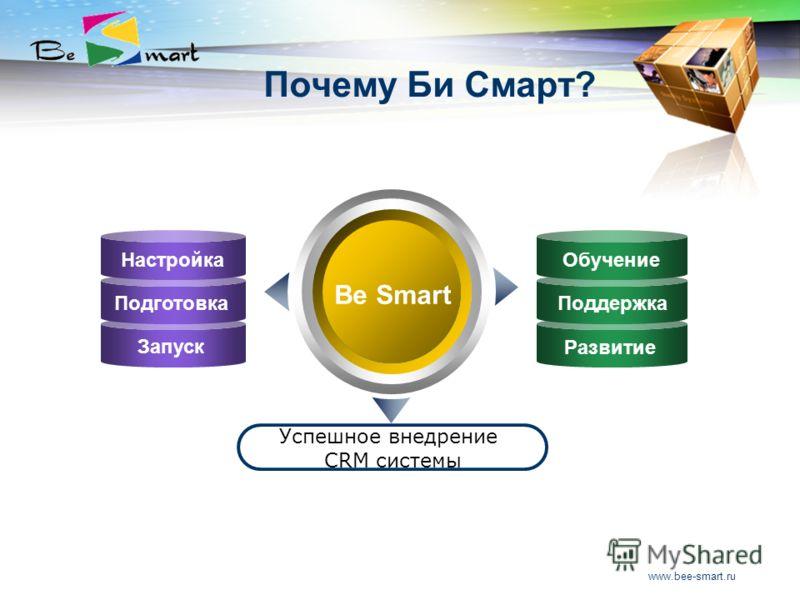 www.bee-smart.ru Почему Би Смарт? Be Smart Успешное внедрение CRM системы Настройка Подготовка Запуск Обучение Поддержка Развитие