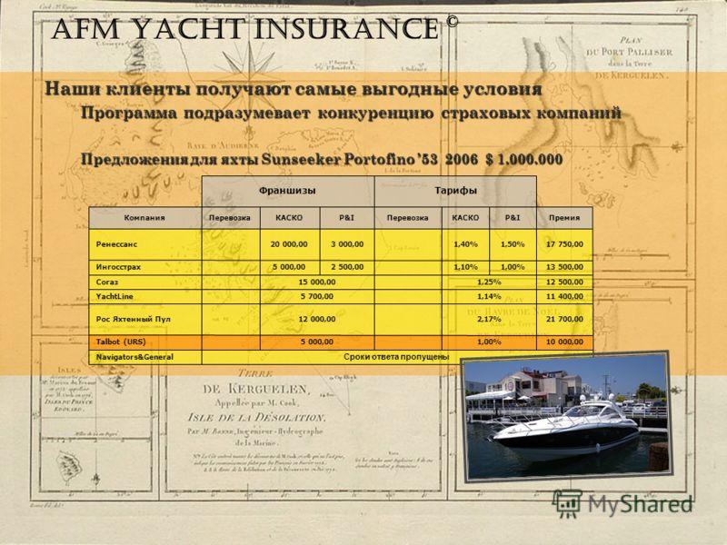 AFM YACHT INSURANCE © Наши клиенты получают самые выгодные условия Программа подразумевает конкуренцию страховых компаний Предложения для яхты Sunseeker Portofino 53 2006 $ 1.000.000 Сроки ответа пропущены Navigators&General 10 000,001,00% 5 000,00 T
