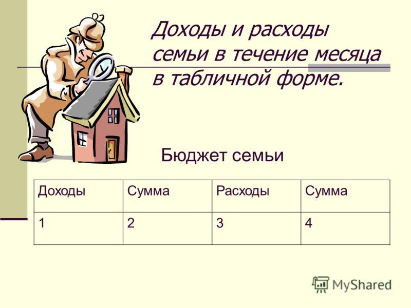 Доходы и расходы семьи в течение месяца в табличной форме. Бюджет семьи ДоходыСуммаРасходыСумма 1234