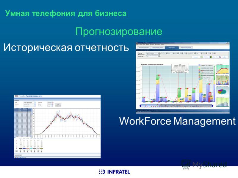 Умная телефония для бизнеса Прогнозирование Историческая отчетность WorkForce Management