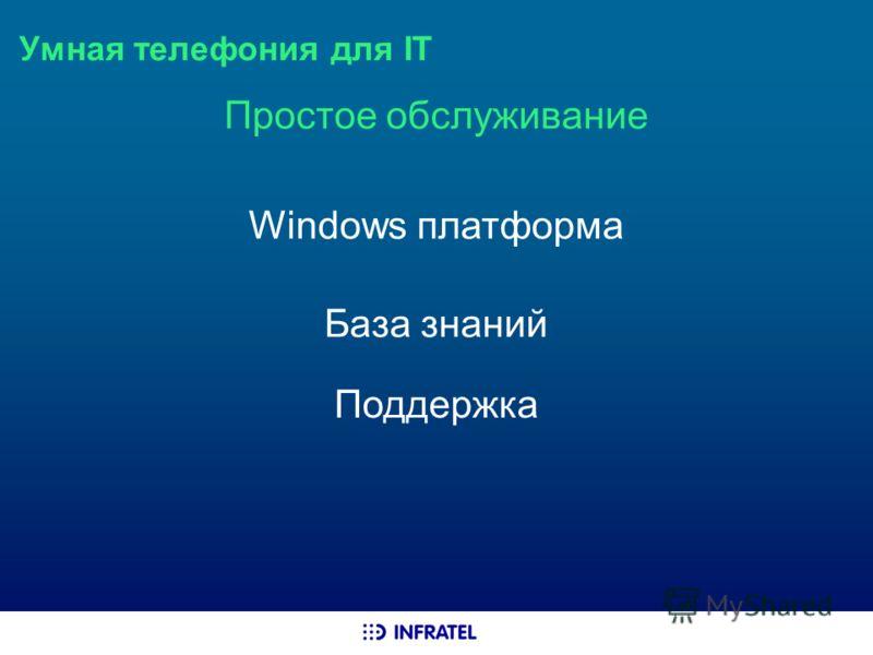 Умная телефония для IT Простое обслуживание Windows платформа База знаний Поддержка