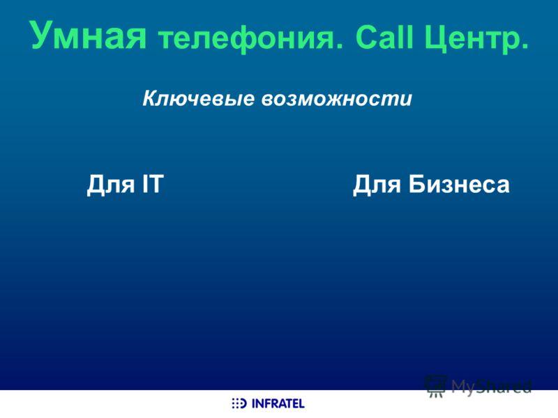Умная телефония. Call Центр. Для ITДля Бизнеса Ключевые возможности