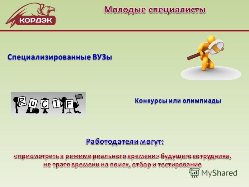 Специализированные ВУЗы Конкурсы или олимпиады