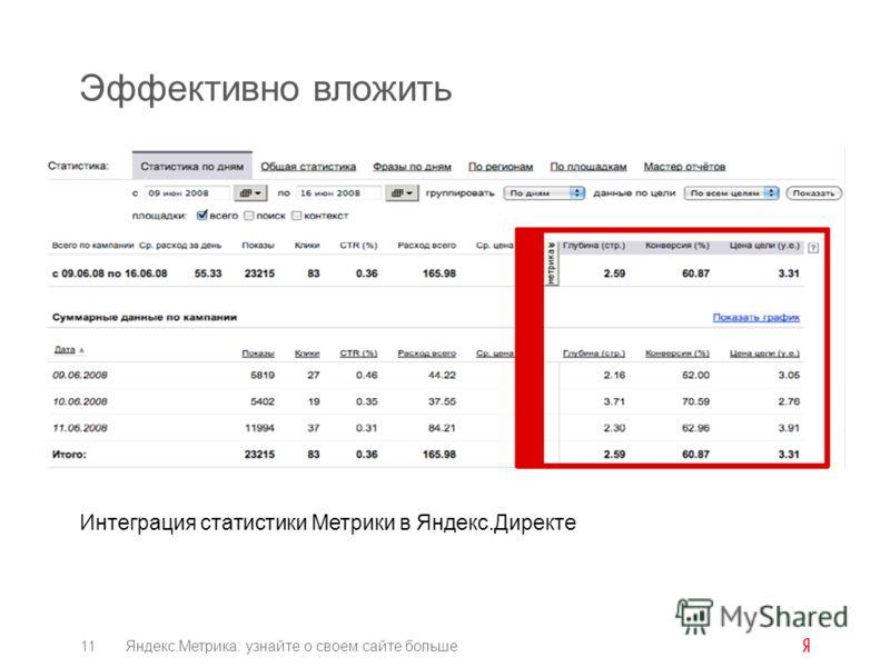 Эффективно вложить Интеграция статистики Метрики в Яндекс.Директе 11Яндекс.Метрика: узнайте о своем сайте больше