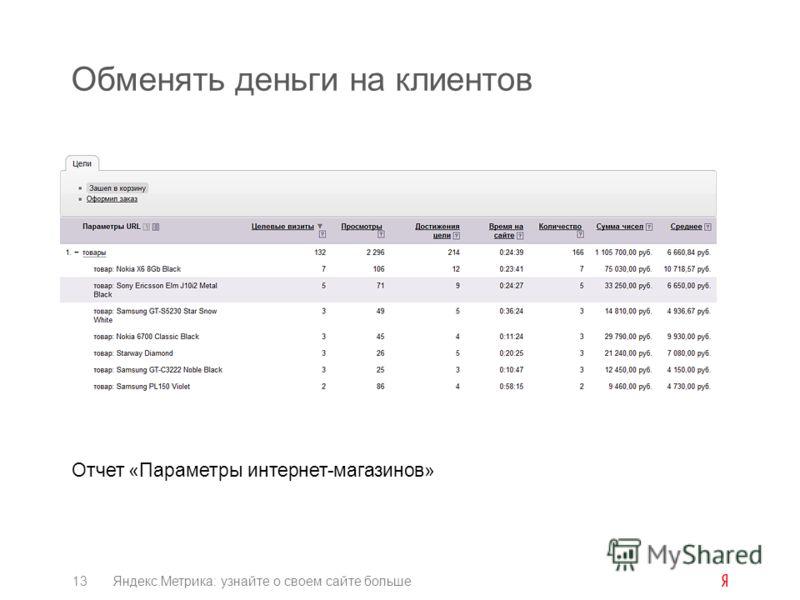 Обменять деньги на клиентов Отчет «Параметры интернет-магазинов» 13Яндекс.Метрика: узнайте о своем сайте больше